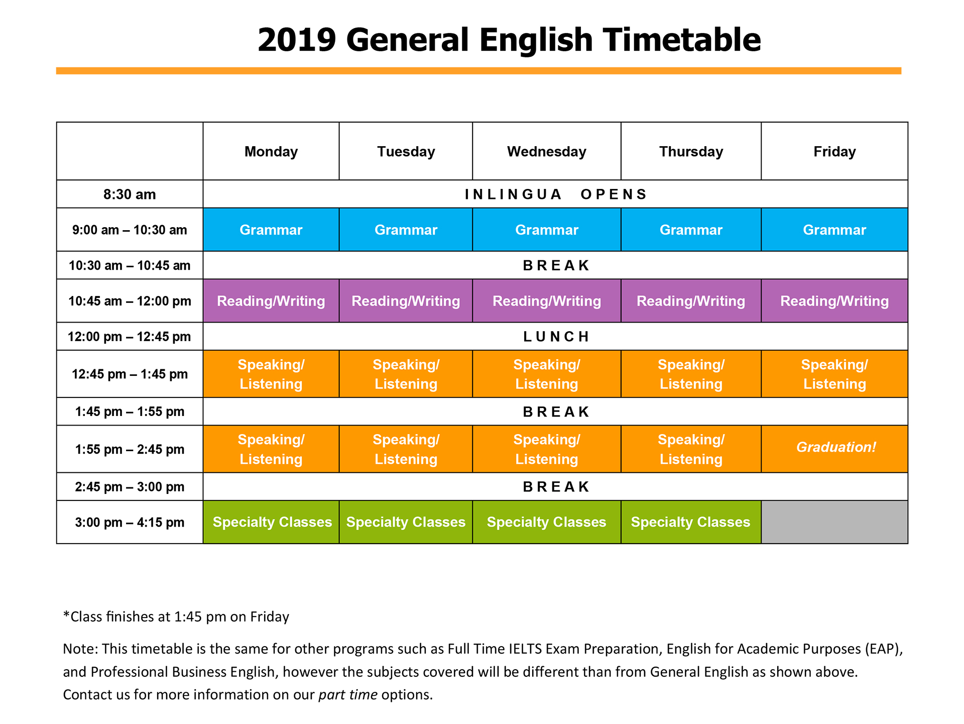 Full Time Intensive General English - inlingua Victoria